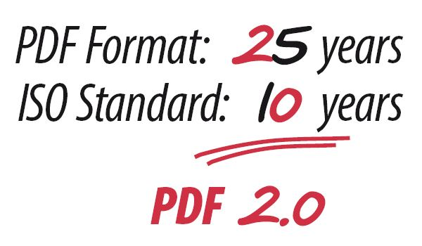 PDF format: 25 years. ISO Standard: 10 years = PDF 2.0.
